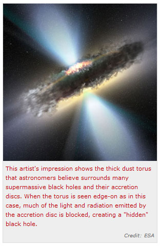 This artist's impression shows the thick dust torus that astronomers believe surrounds many supermassive black holes and their accretion discs.